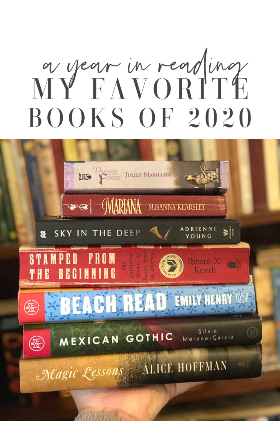 2020 Reading Wrapped